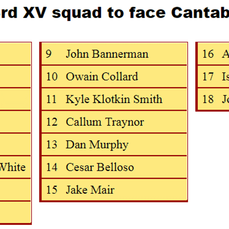3rd XV Squad to Face Cantabs