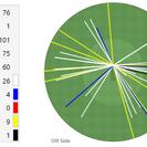 1st XI - Game 17 - Bedminster 160, Bristol 161/9