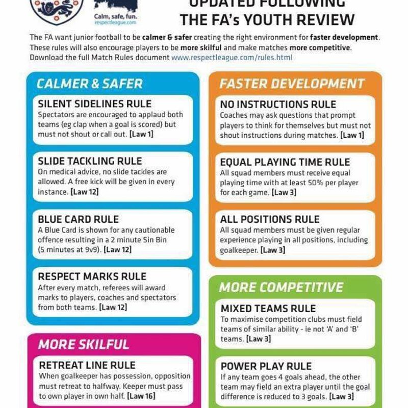 12 Rules updated following  the FAs youth revew