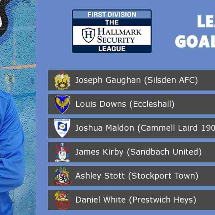 Hallmark Security League Division 1 Leading Scorers
