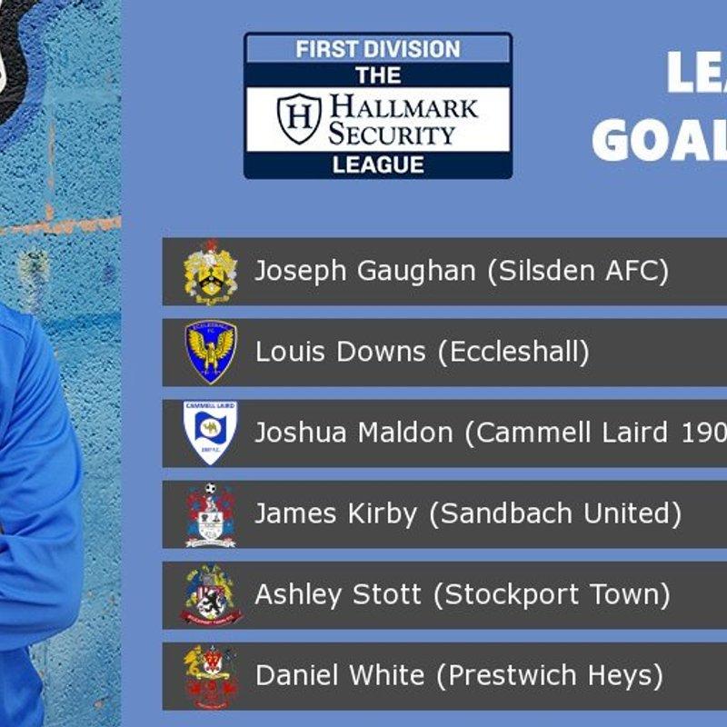 Hallmark Security League Division 1 Leading Scorers