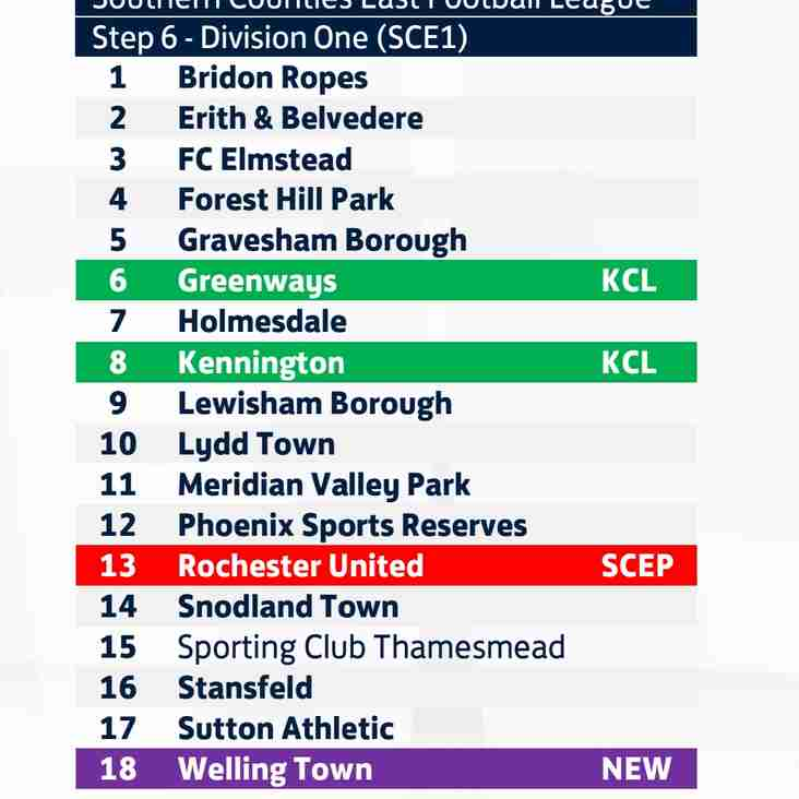 SCEFL First Division Team List Confirmed