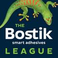 Bostik South East Division Promotion and Relegation explained