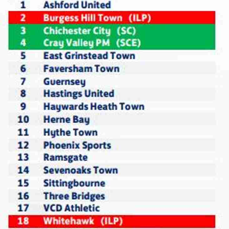 2019-20 Season - Bostik South East Division