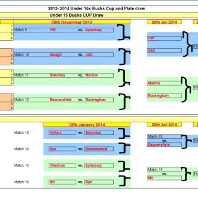 u15 Bucks Cup and Plate draw 2013/2014