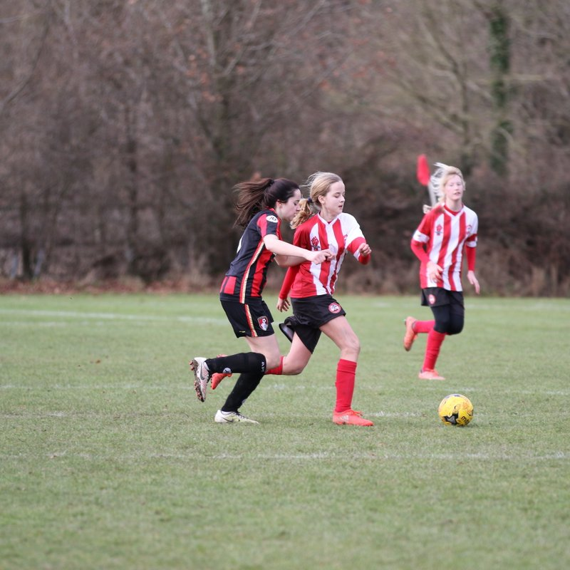 U14s Dominate the Stats but Drop Out of Hampshire Cup