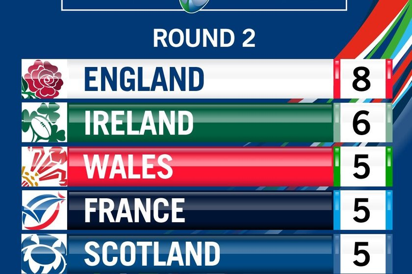 Watch the 6 Nations at Aylesbury Rugby Club