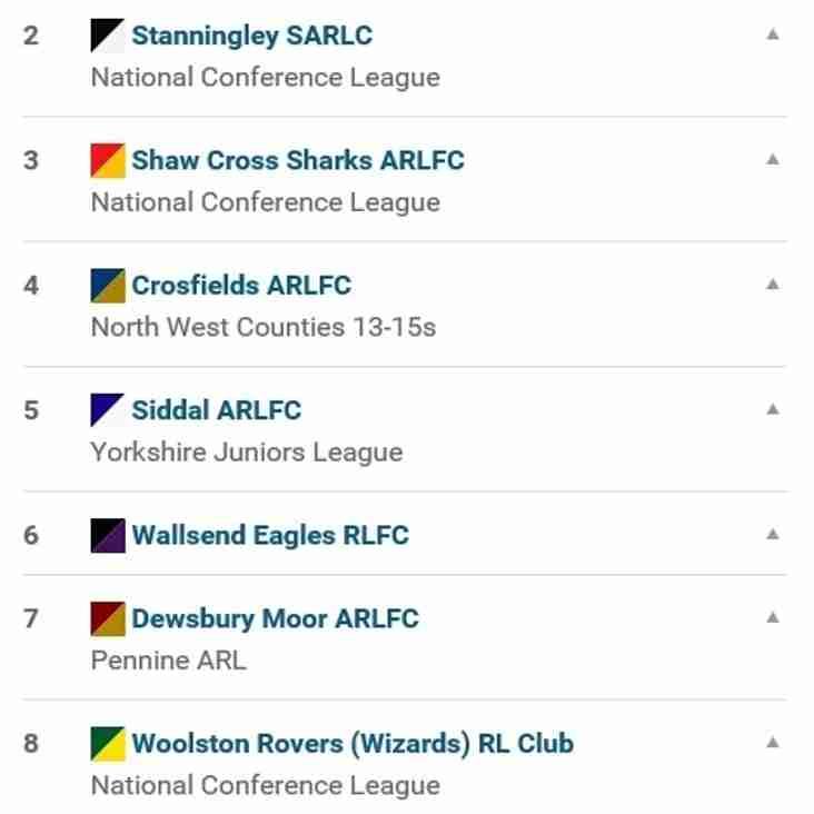 Spitfires finish last week of season on a high!