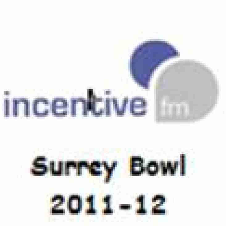 Bowl Draw - Away to Woking 7th January