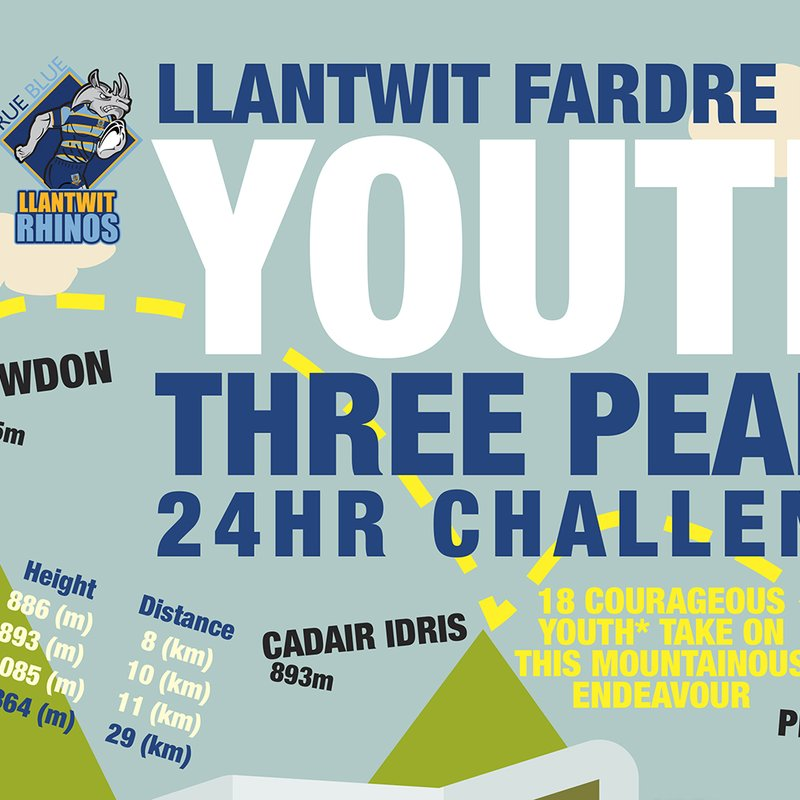 CANCELLED - LFRFC YOUTH THREE PEAKS 24HR CHALLENGE