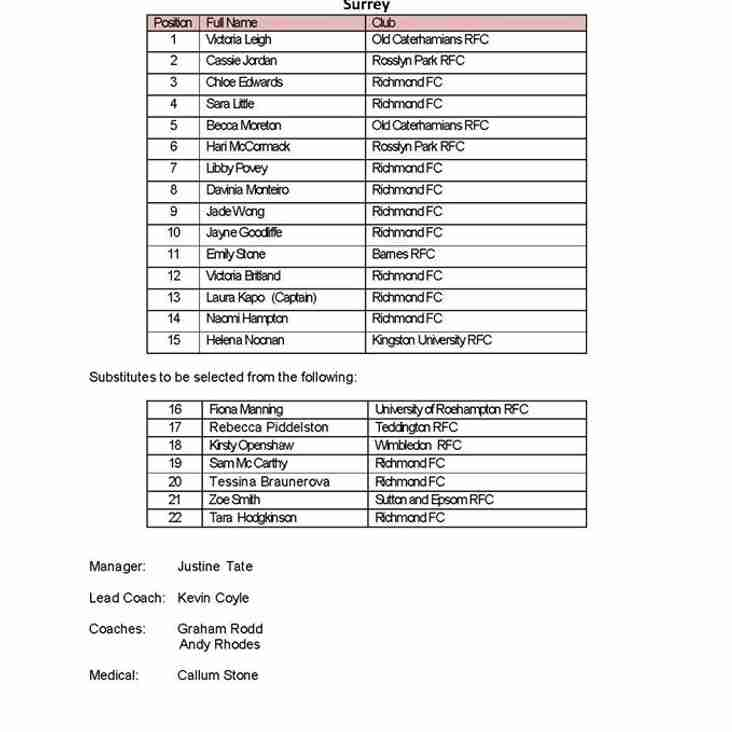 Surrey Teamsheet for win against Middlesex in Semi Final