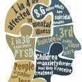 Mental Health Awareness Workshop