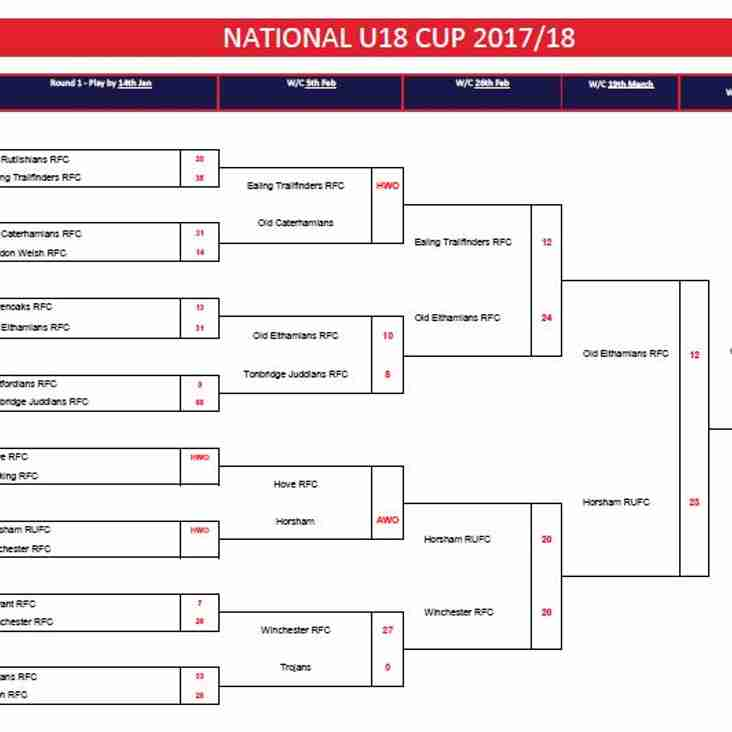 Colts Get Home Draw against Worcester RFC  in National U18 Cup Quarter Finals on 22nd April