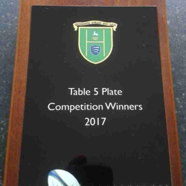 2s win Trophy