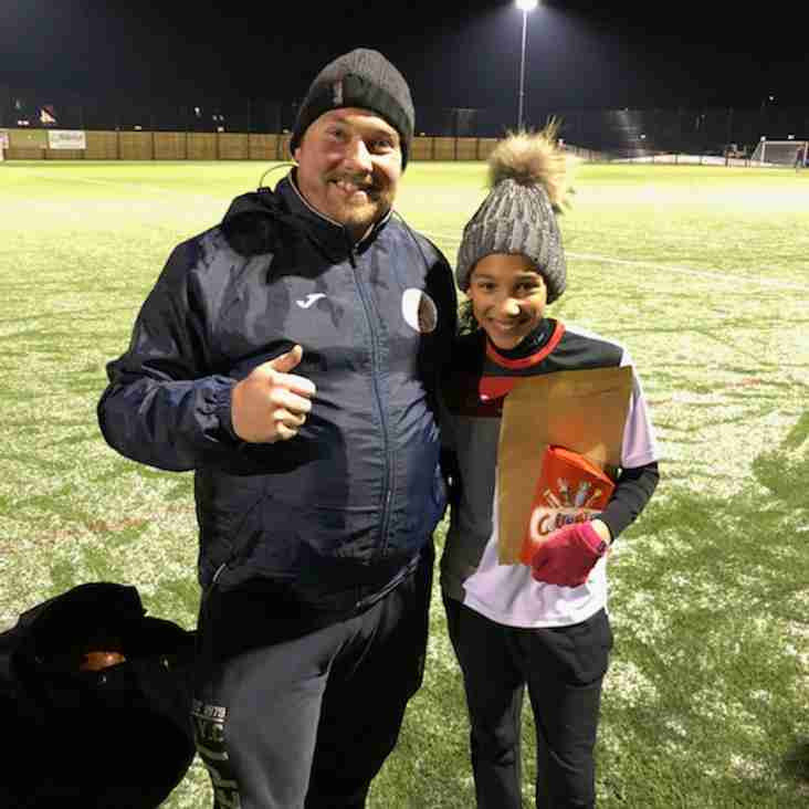 U12 Girls February Player of The Month