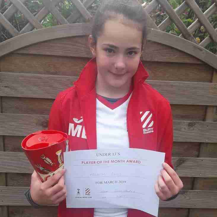 Under 13s Player of the Month - March