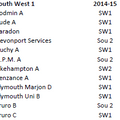 League fixtures now online
