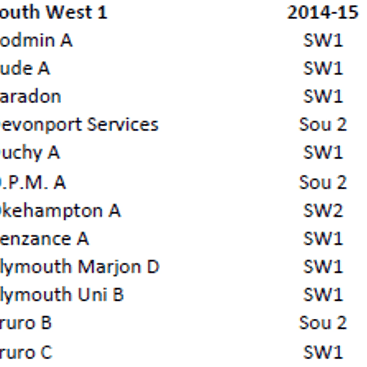 Bude A withdraw from SW1