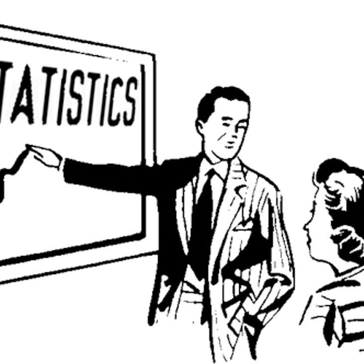 Statistics for Wk 5<