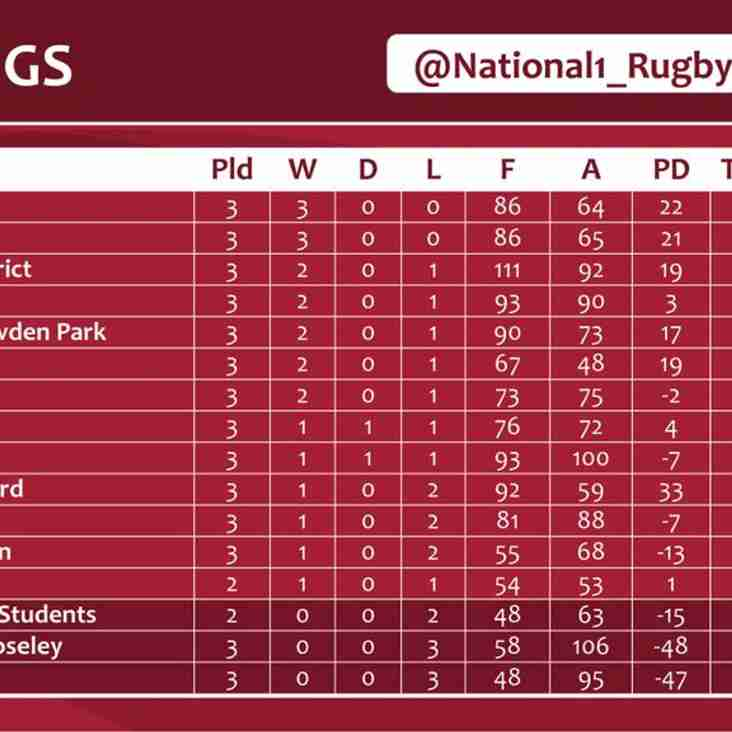 National One table