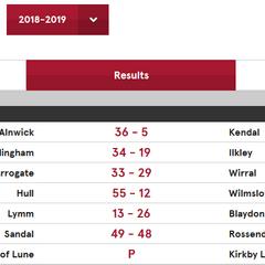 1st Team Alnwick vs Kendal 22nd Sept 18