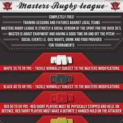 Masters RL