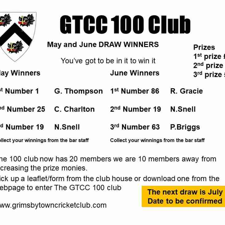 GTCC 100 Club Draw for May and June