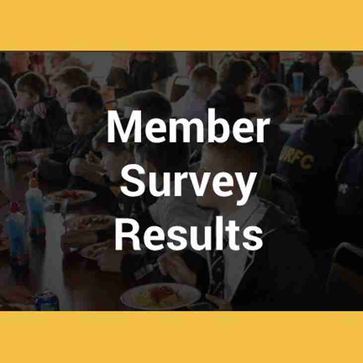 Club Survey 2017-18 Results
