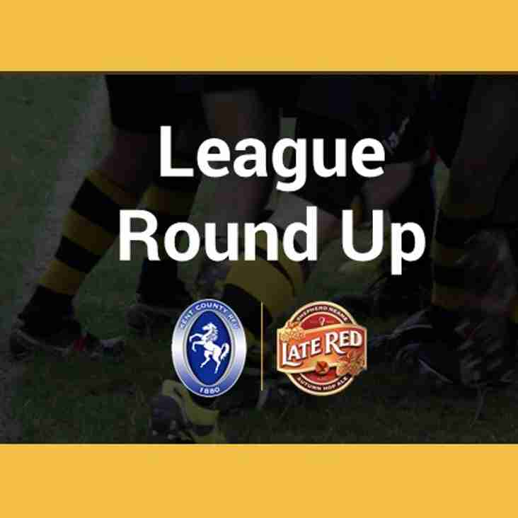 League Round Up - Round Four