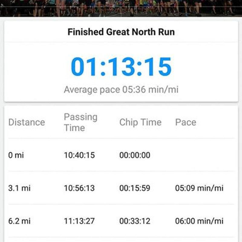 Great Day at the Great North Run