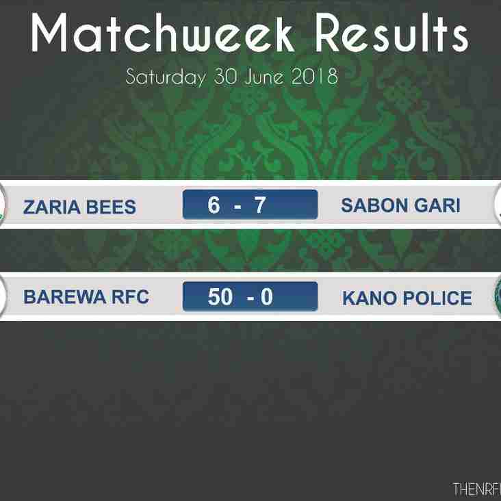 NORTHERN LEAGUE KICKED OFF ON SATURDAY  Defending Champions; Barewa trashed Kano police in League opener