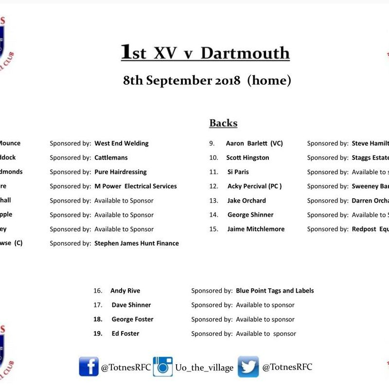 And we are off! New season ... 1st XV Team Line up 8.9.18