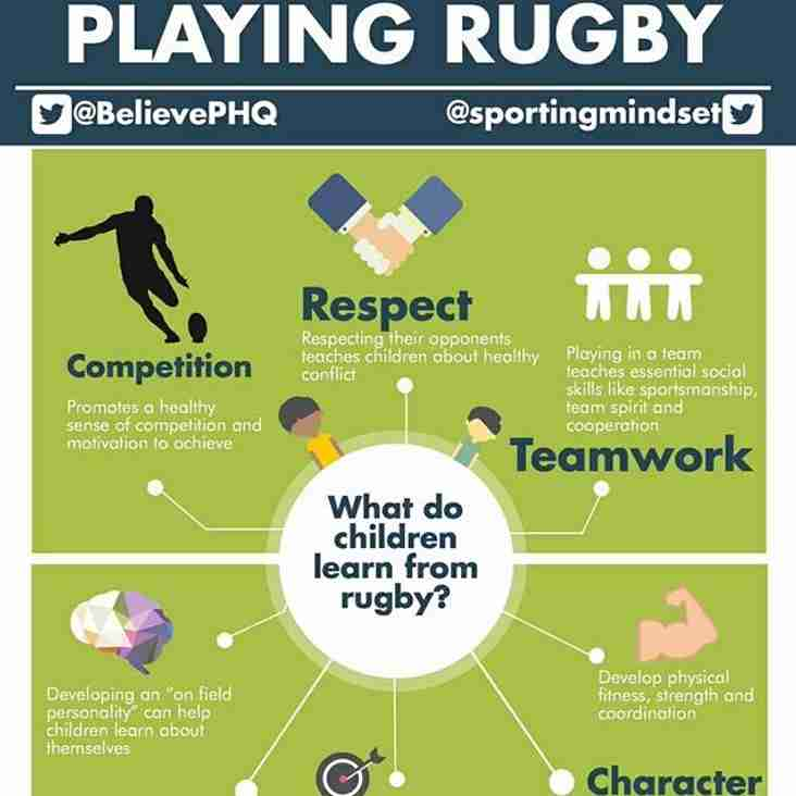 TRY RUGBY FOR FREE - Youth Season Starts Sunday 3rd Sept!