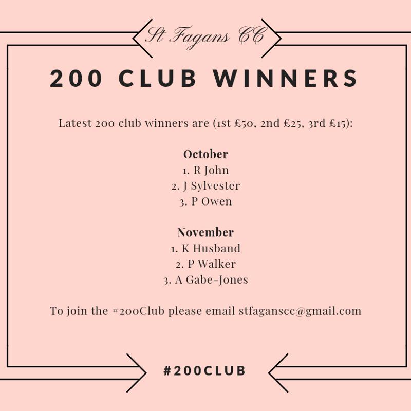 Latest 200 club winners