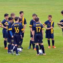 MLSZ U14 II.O. KÖZÉP 'A' ( 2002 ) GRUND FC v TESTVÉRISÉG SE 6 - 2