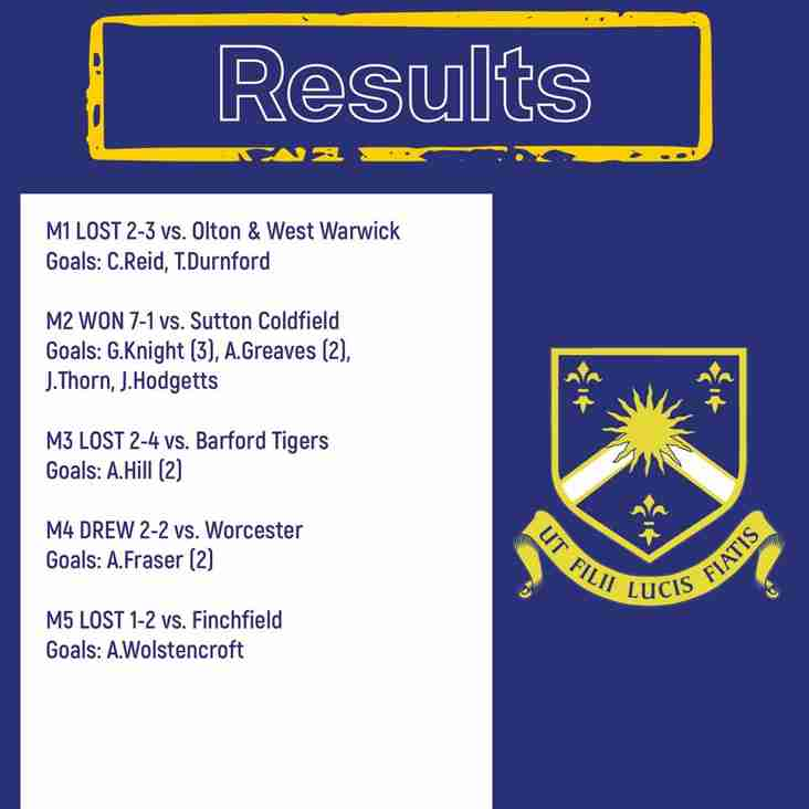 Results (03/11) vs. Olton & West Warwickshire Hockey Club, Sutton Coldfield HC, Barford Tigers Hockey Club, Worcester HC, Finchfield Hockey Club