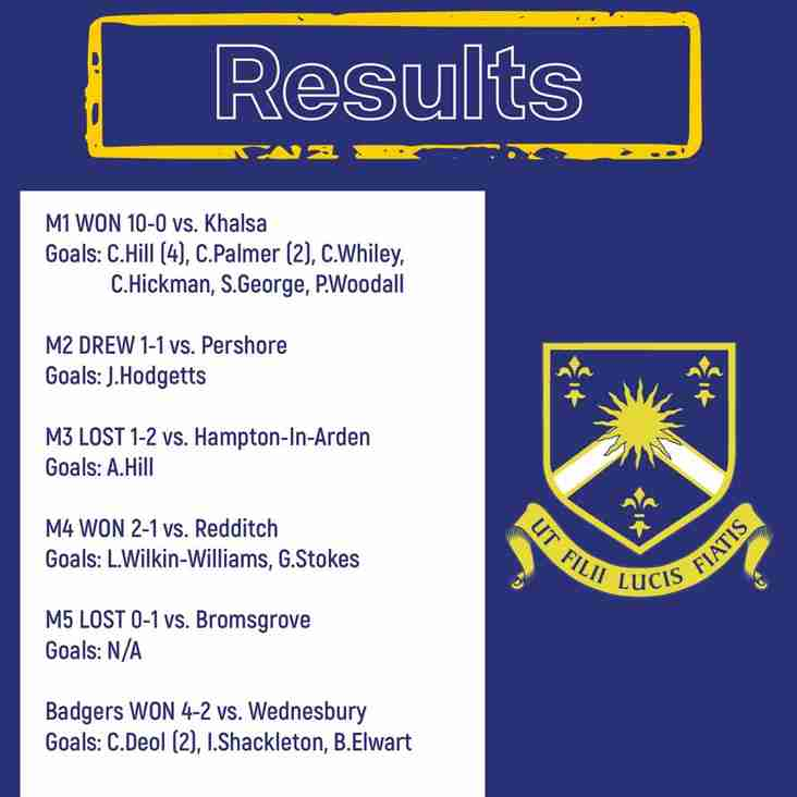 Results (12/01): Games vs. Khalsa Hockey Club, Pershore HC, Hampton-in-Arden Hockey Club, Redditch Hockey Club, Bromsgrove Hockey Club, Wednesbury Hockey Club