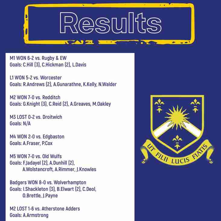Results (2/3): Games vs. Rugby & EW HC, Worcester HC, Redditch Hockey Club, Droitwich Hockey, Edgbaston HC, Old Wulfrunians Hockey Club, Wolverhampton & Tettenhall Hockey Club