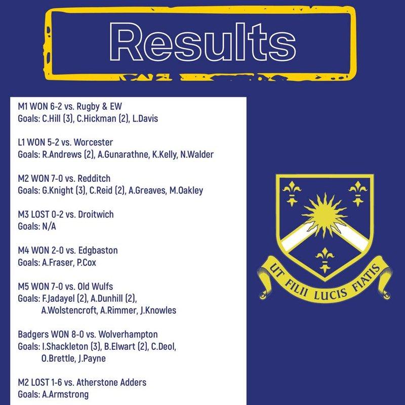 Results (2/3): Games vs. Rugby & EW HC, Worcester HC, Redditch Hockey Club, Droitwich Hockey, Edgbaston HC, Old Wulfrunians Hockey Club, Wolverhampton & Tettenhall Hockey Club