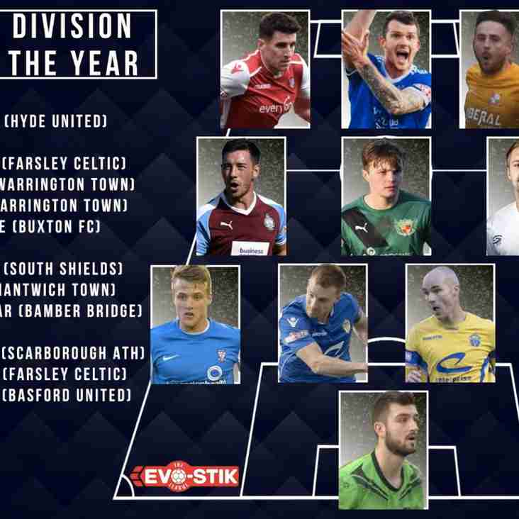 NPL Teams of the Year 2019