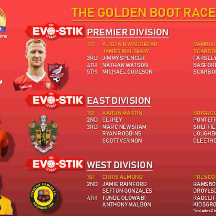 Golden Boot winners