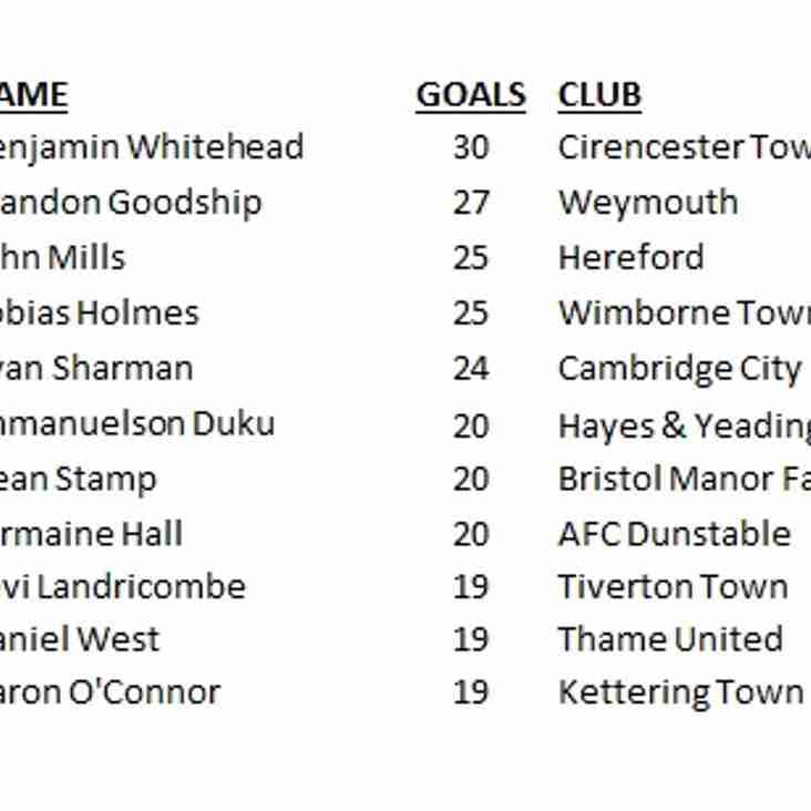 Evo-Stik League South - Leading Goalscorers