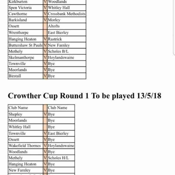 Heavy Woollen Cup Draw