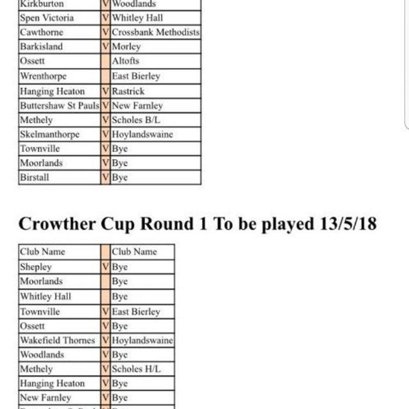 Heavy Woollen Cup Draw
