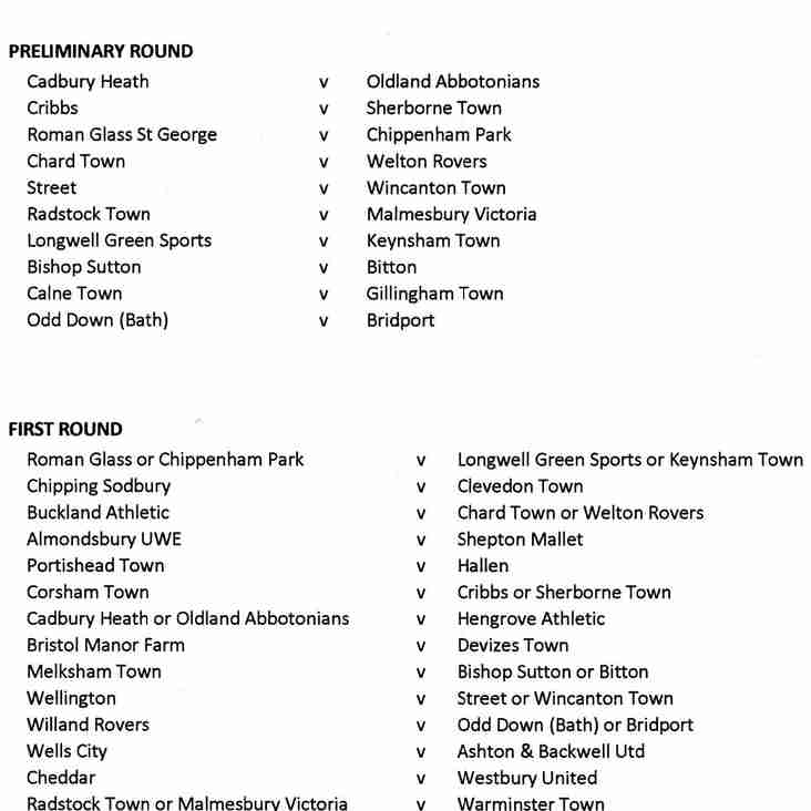 Les Phillips Cup Draw