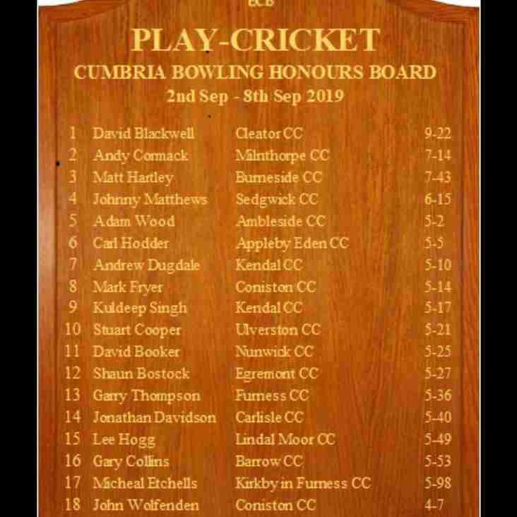 Honours Boards Week 21