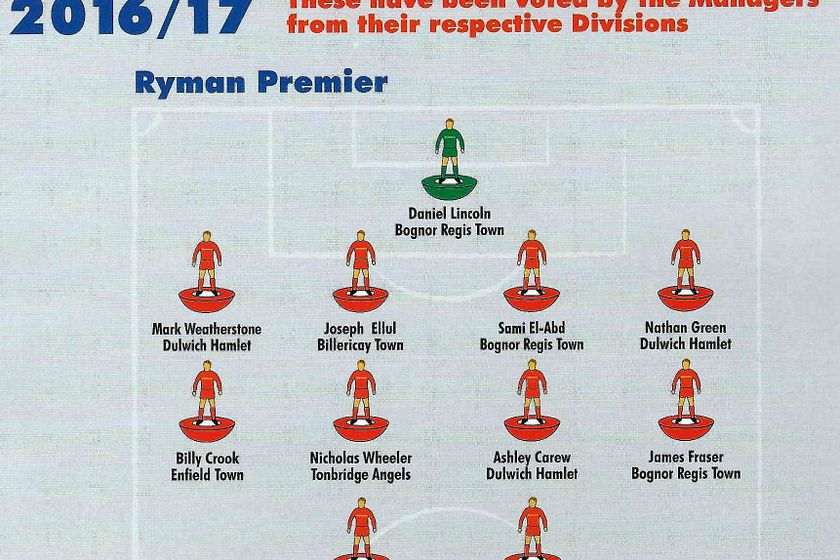 Dulwich Players honoured in Ryman League Premier Division Team of the Team