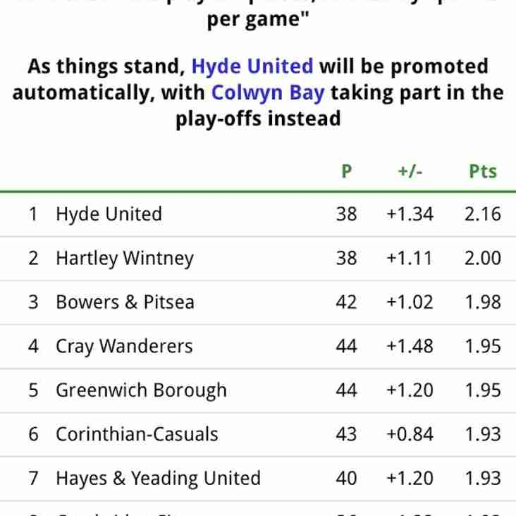 THIRD AUTOMATIC PROMOTION PLACE
