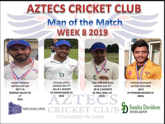 Man of the Match Weekly