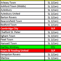 Draft Southern League Division 1 Central Allocation.